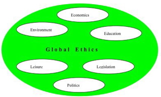 The image ?http://www.goodmorningworld.org/images/globalethics.jpg? cannot be displayed, because it contains errors.